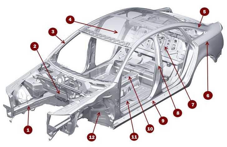 Общее устройство автомобиля