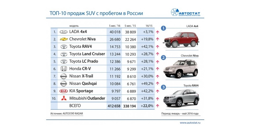 Nissan murano 3.5 cvt le (11.2010 - 05.2013) - технические характеристики