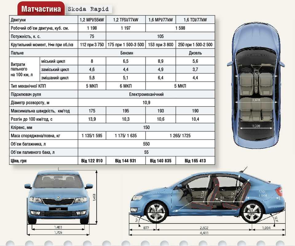 Volkswagen id.3 2020 – первый электромобиль фольксваген на платформе meb
