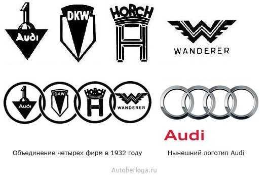 Самые надежные автомобили ауди: топ-7