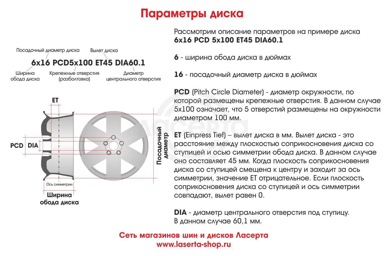 О заводских параметрах автомобильных дисков