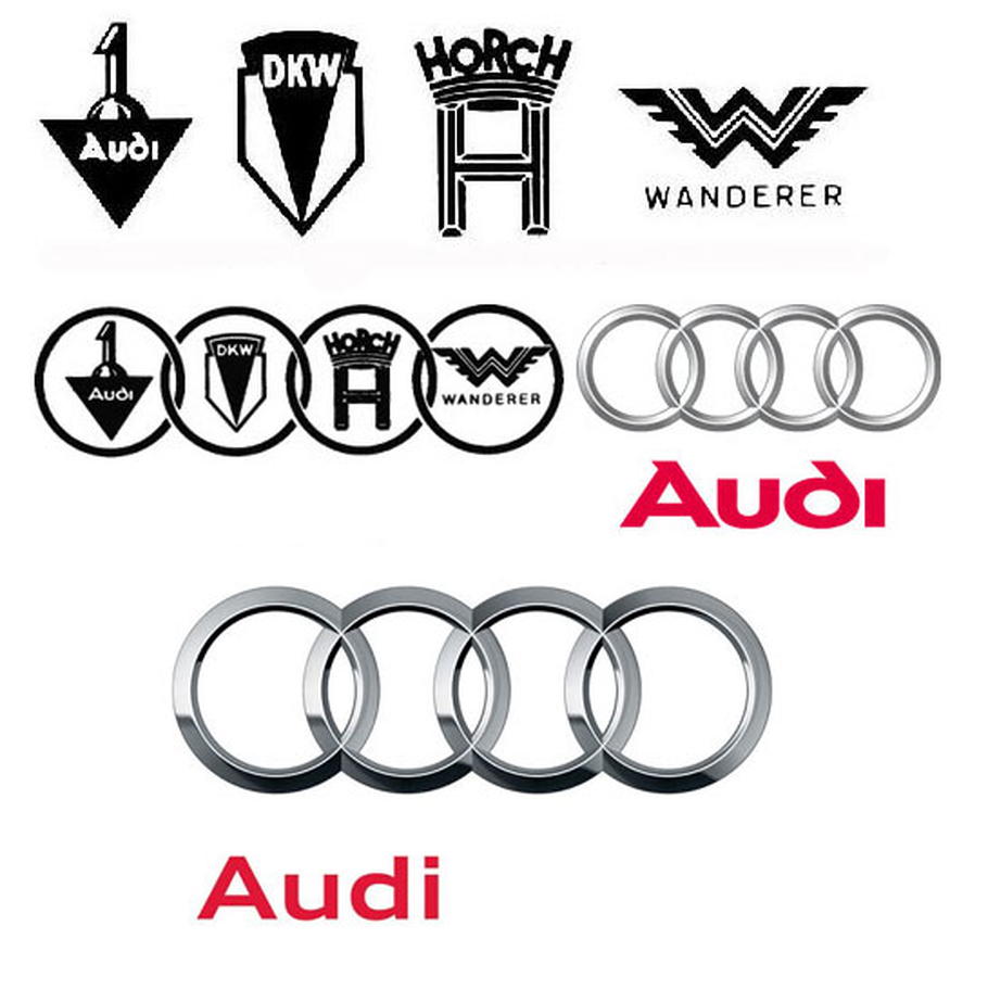 Audi   автопедия вики   fandom