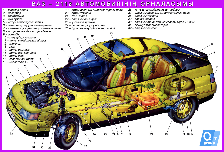 Шасси автомобиля и все,что нужно об этом знать. | автомашины