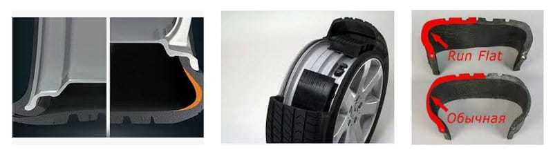 Шины runflat: плюсы и минусы резины с технологией усиленной боковины