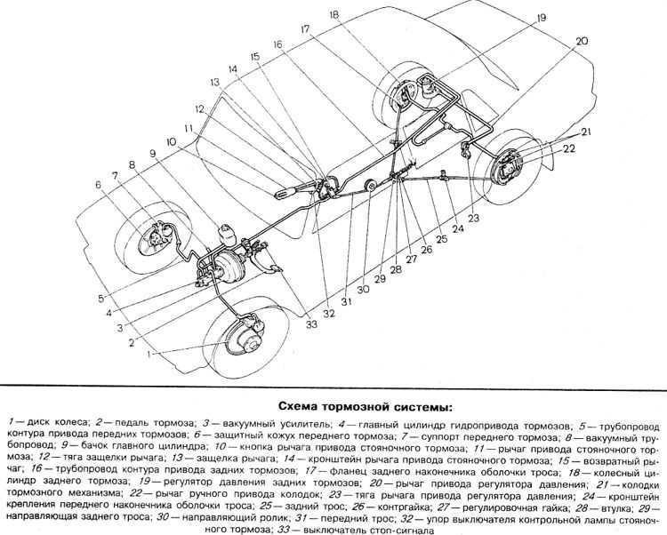 Проверка, регулировка и ремонт ручного тормоза ваз 2107 (видео)