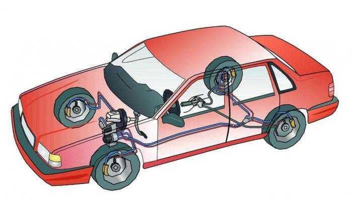 Ваз 2112: как правильно прокачать тормоза