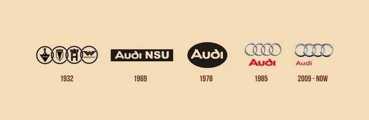 История audi: марка, подарившая миру инновационные системы безопасности