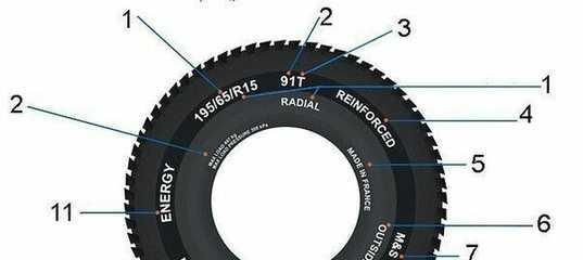 Маркировка шин, зачем имеются цветные точки и полоски на протекторе