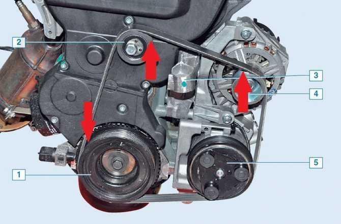 Как устранить на рено логан свист ремня генератора на холодную – taxi bolt