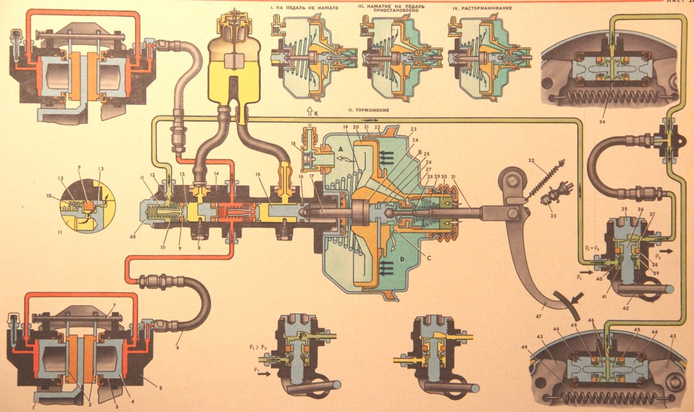 Устройство и ремонт главного тормозного цилиндра на автомобиле ваз 2107