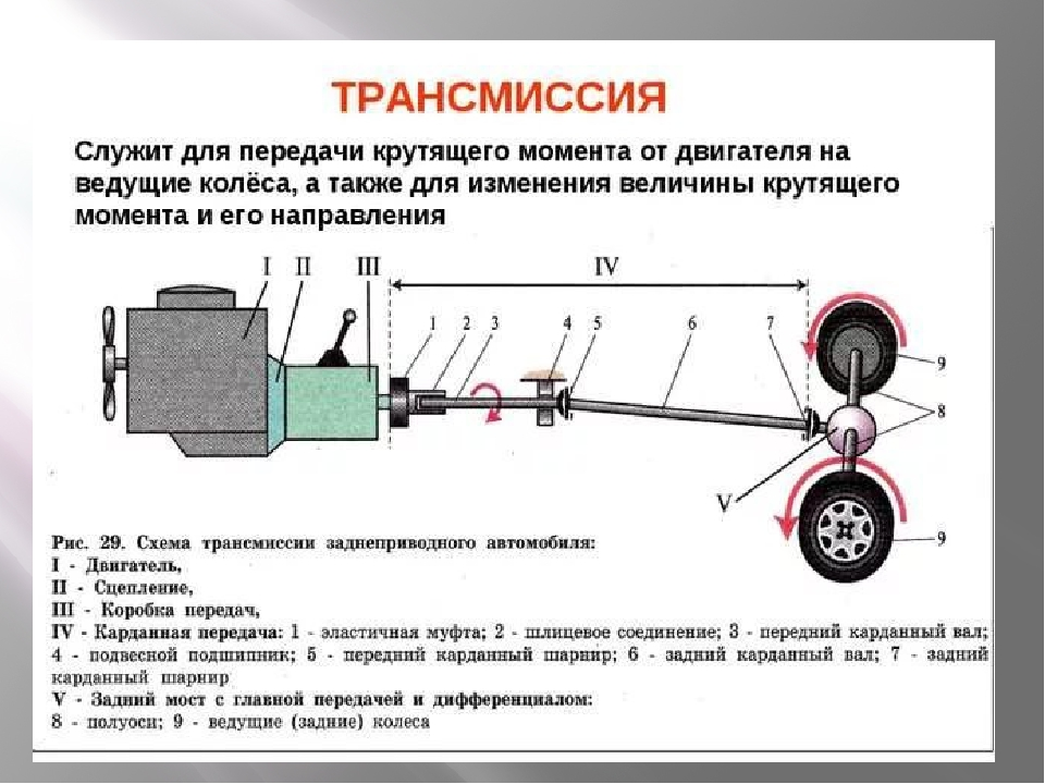 Ремонт автоматической коробки передач, особенности ремонта