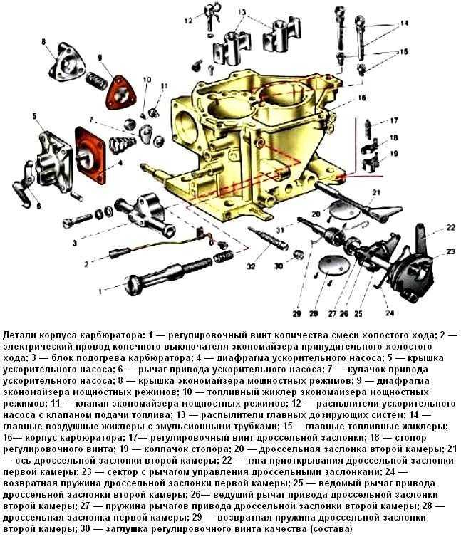 Схема карбюратора 2105, 2107 озон