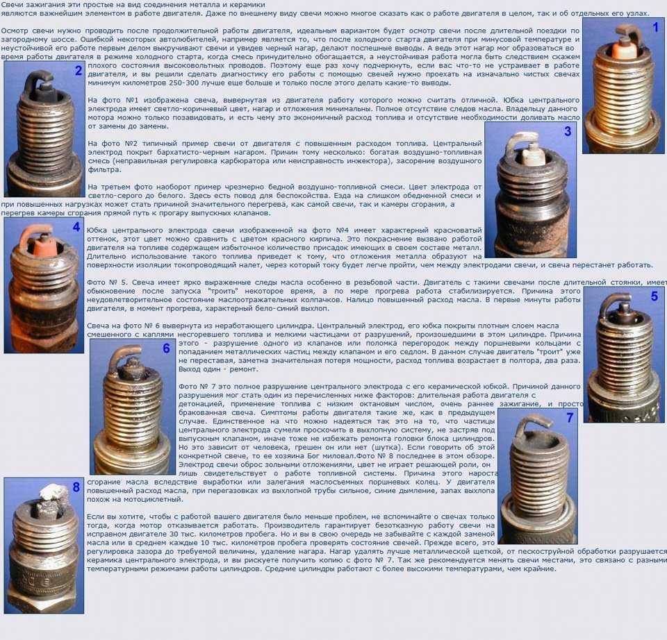 Диагностика карбюраторного двигателя автомобиля по нагару на свечах зажигания