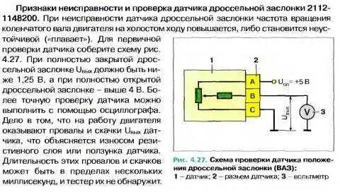 Чистка дроссельной заслонки (инструкция, фото, видео)