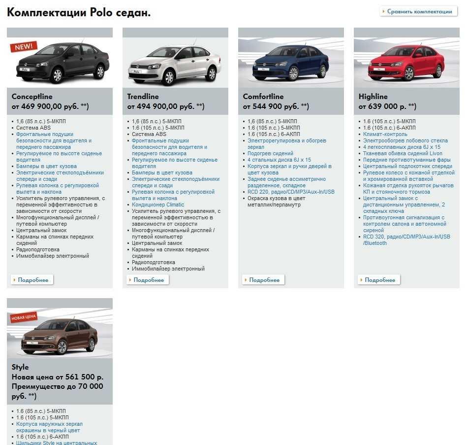 Рассматриваем комплектации автомобиля фольксваген поло седан
