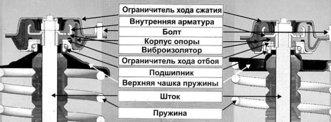 Замена шаровых опор на ваз-2107 - инструкция для новичков :)