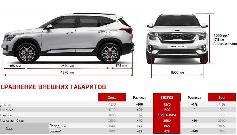 Новый hyundai solaris 2017 второго поколения в россии, фото, обзор, характеристики, отзывы