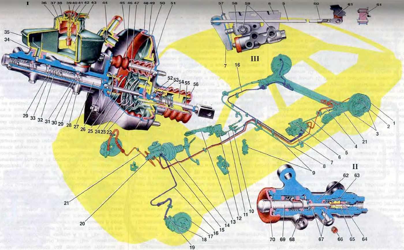 Устройство тормозной системы ваз-2110. курсовая работа (т). транспорт, грузоперевозки. 2016-01-20