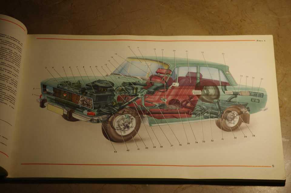 Кузов москвич 2140: обзор и история модели