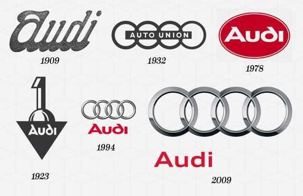 История марки audi. раннее развития автомобилей audi   automotolife.com