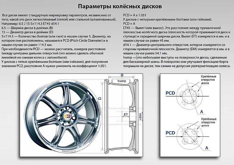 Расшифровка маркировки дисков легковых автомобилей