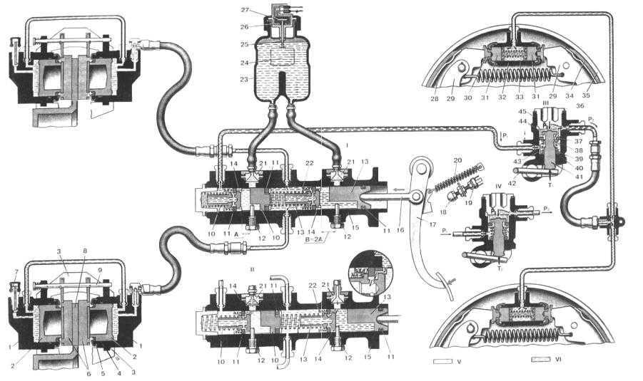 Тормозная система ваз 2107 и схожие с ней Устройство и схема ТС а так же неисправности