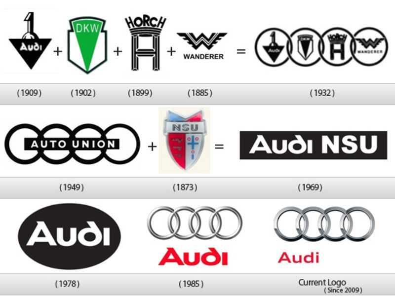 Audi - полный каталог моделей, характеристики, отзывы на все автомобили audi (ауди)