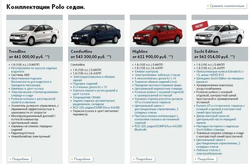 Обзор volkswagen tarek 2020-2021 - технические характеристики и фото