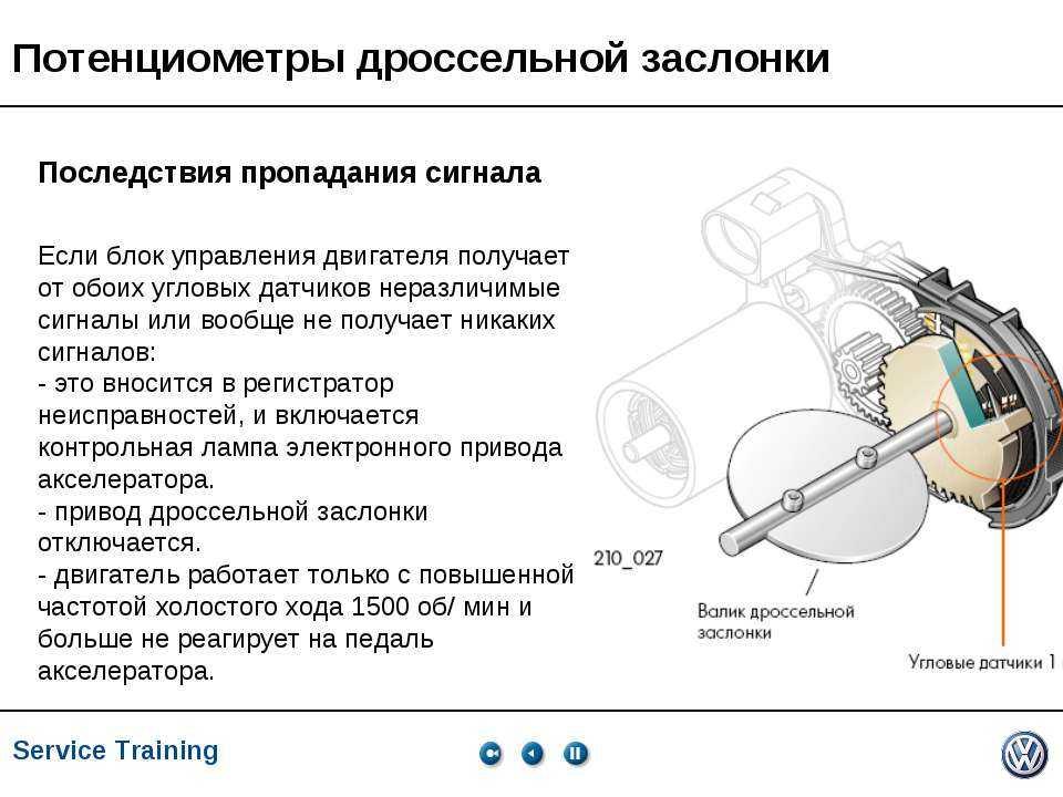 Чистка дроссельной заслонки - частые ошибки при очистке дроссельного узла своими руками – taxi bolt