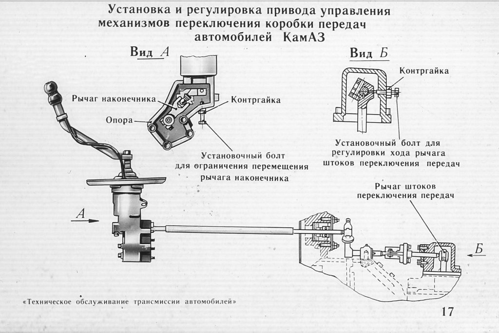 Соединение двигателя с коробкой передач: как это сделать правильно