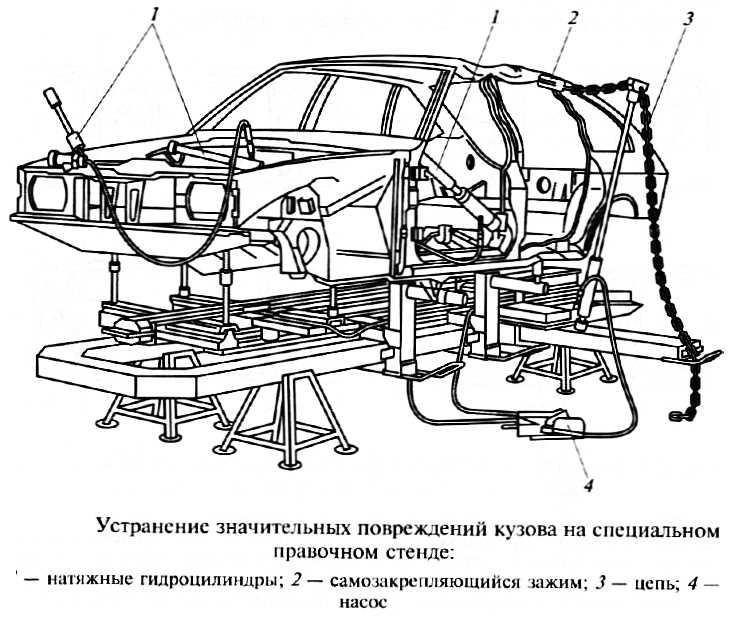 Из чего состоит автомобиль?