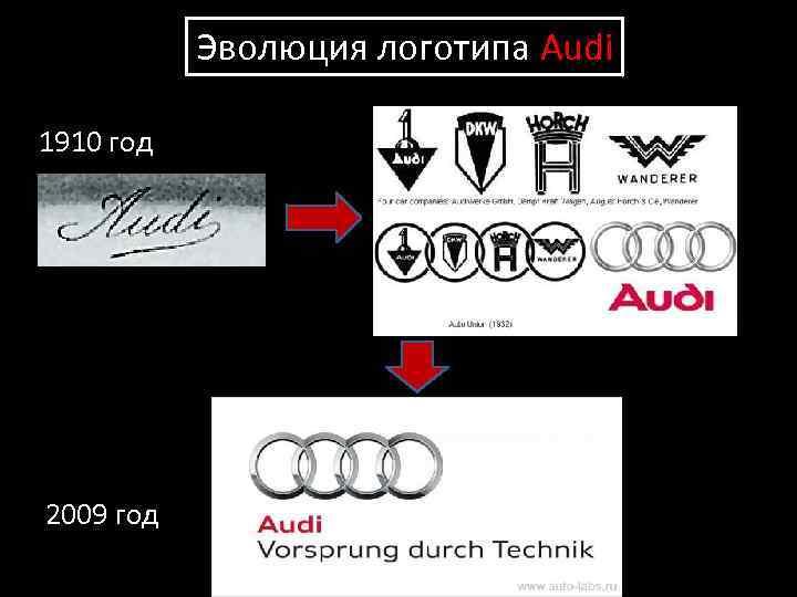 Audi — википедия