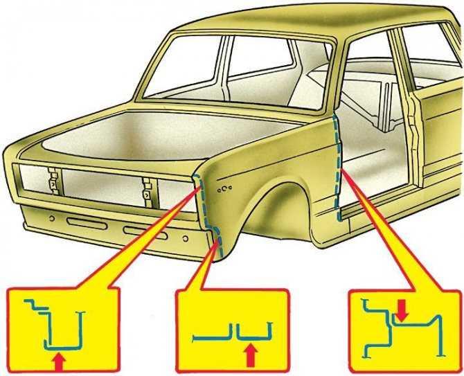 Схема системы охлаждения ваз 2105, 2107 | twokarburators.ru