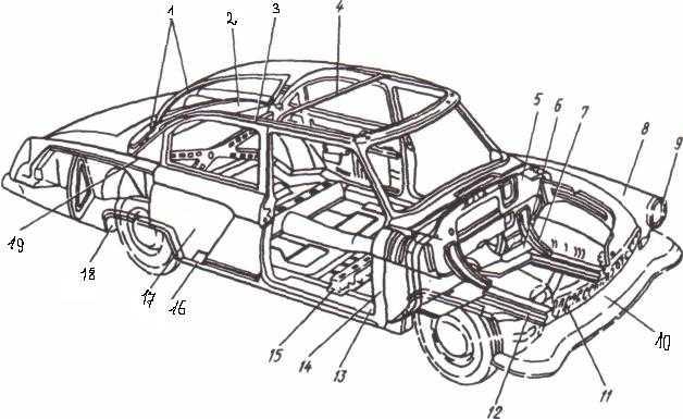 Основные системы автомобиля