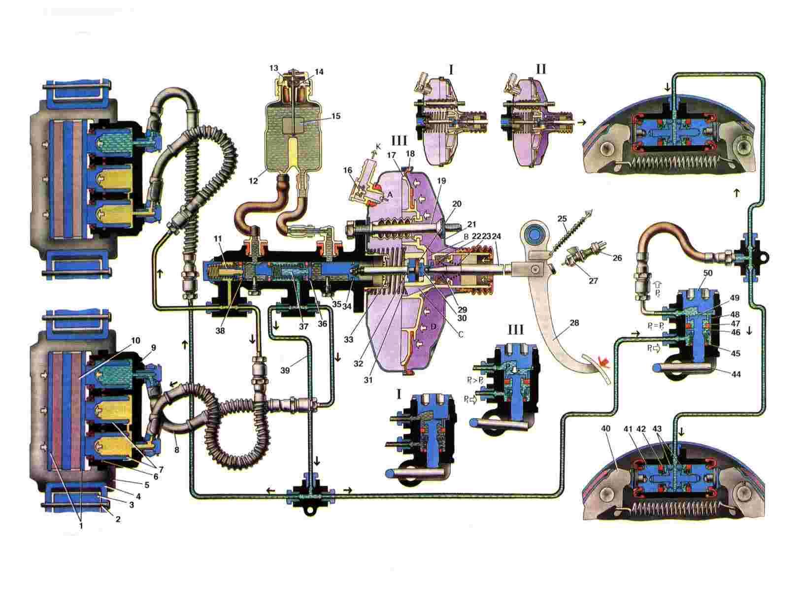 Ваз 2110 тормозная система, принцип работы, возможные проблемы и их устранение