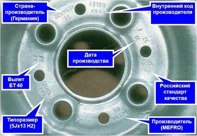 Расшифровка маркировки дисков автомобиля что обозначают цифры и буквы на колесных дисках как расшифровывается