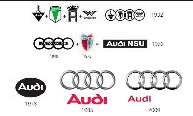 История audi: страна производитель марки, основатель, кому принадлежит