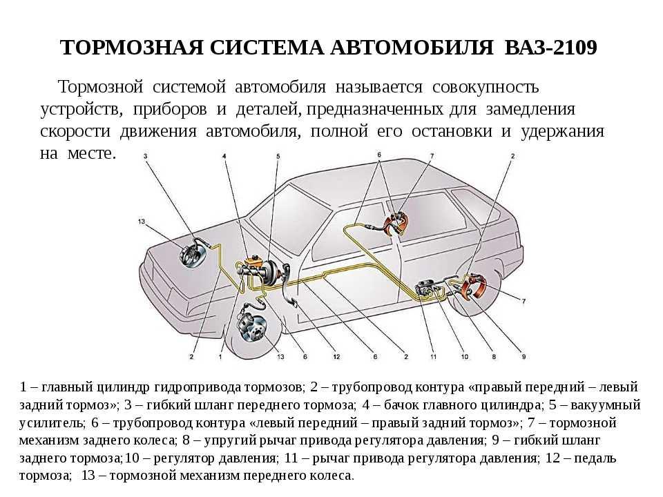 Тормозная система ваз - 2110 / 2111 / 2112