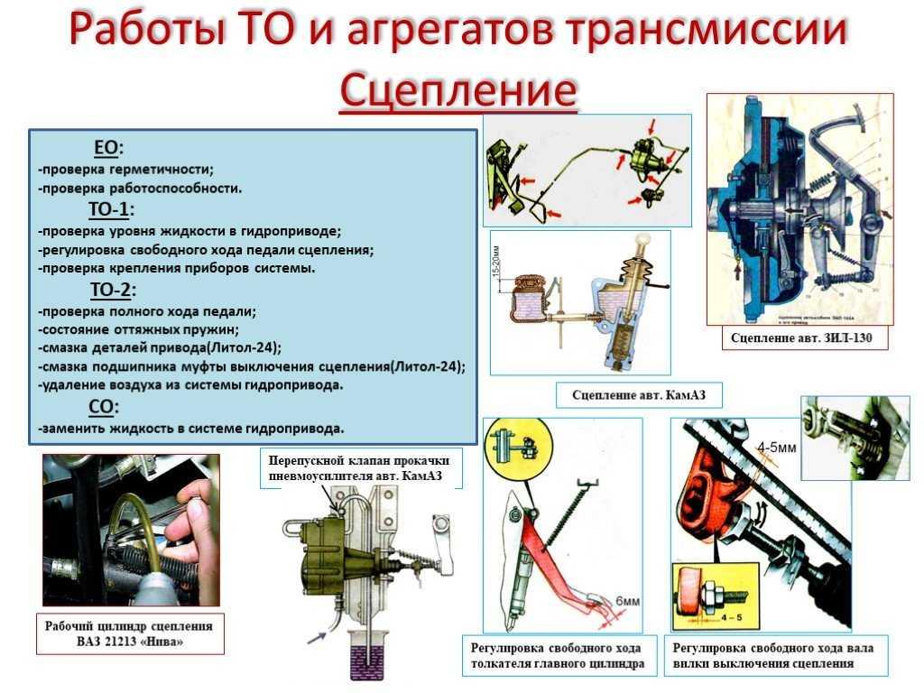 Статьи по ремонту узлов и агрегатов автомобиля: двигателя корбки передач подвески электроникикузова тормозной и других систем