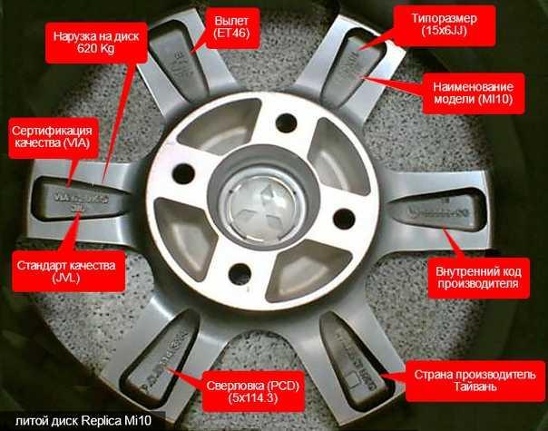 Характеристики литых дисков авто - расшифровка обозначений