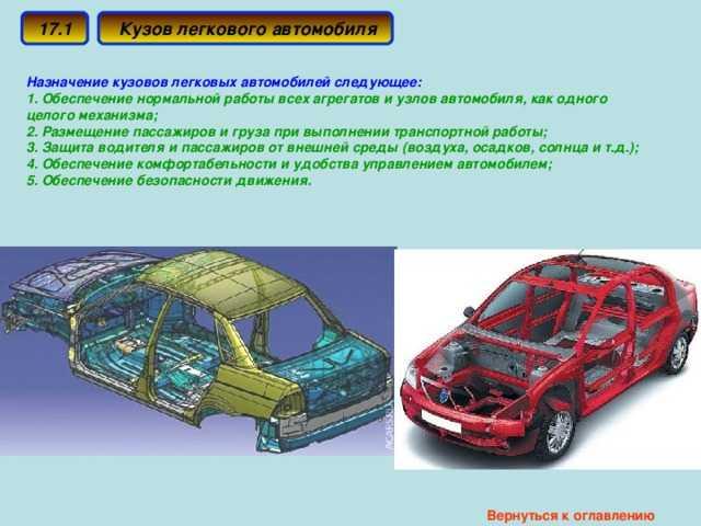 История кузова автомобиля | история, кузов автомобиля