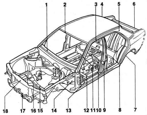 Общее устройство автомобиля. грузовые автомобили. история и развитие