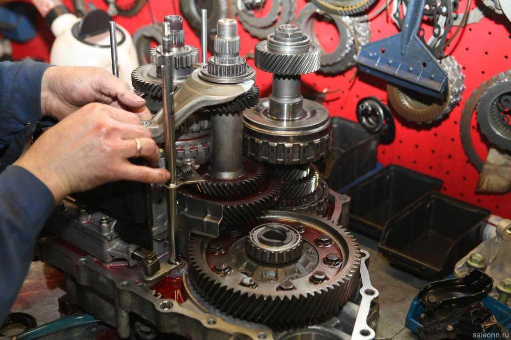 Элементы автомобиля: кузов, двигатель, шасси, трансмиссия, ходовая часть и тормозная система