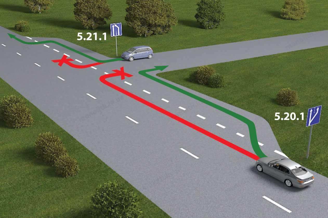 Ford edge (2006 — 2014) инструкция