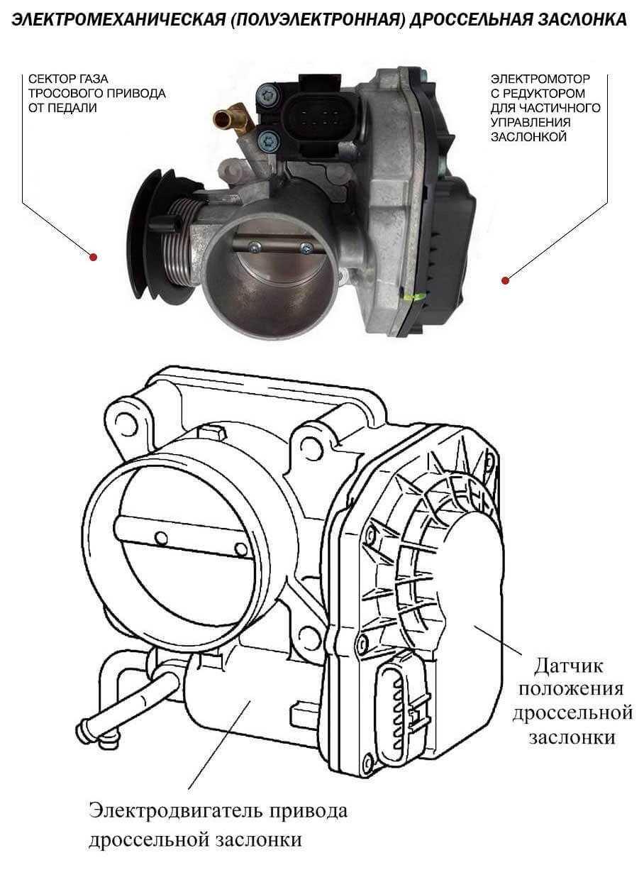 Как правильно чистить дроссельную заслонку автомобильного двигателя