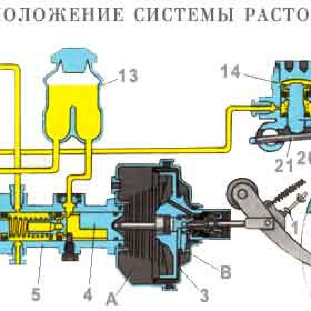 Замена передних тормозных колодок ваз 2107 - тормоза передние ваз 2107