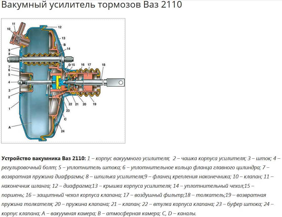 Задние дисковые тормоза на ваз 2110 своими руками (фото)