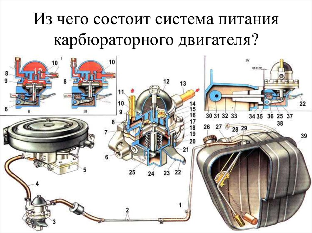 Схх карбюратора озон 2105, 2107   twokarburators.ru