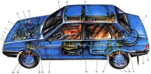 Ремонт, эксплуатация и устройство автомобилей ваз 2108, 2109, 21099 смотри на avto-pitstop.ru ремонт, эксплуатация и устройство автомобилей ваз 2108, 2109, 21099 — билеты пдд. руководства по ремонту и эксплуатации, то автомобилей на avto-pitstop.ru