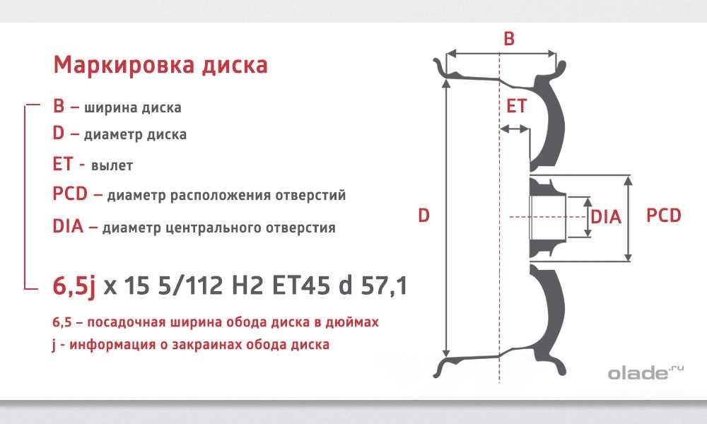 Маркировка диска автомобиля: расшифровка обозначений